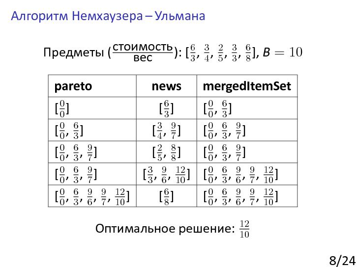Файл:Average-knapsack.beam.pdf